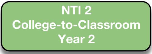 NTI 2 College to Classroom Year 2