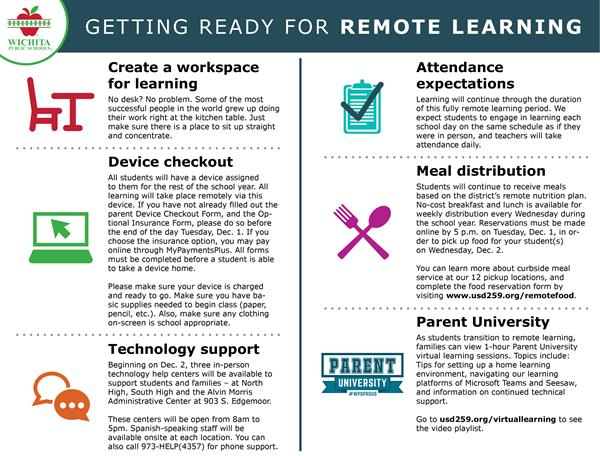 Getting Ready for Remote Learning