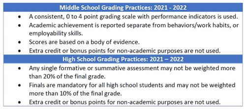 Secondary Grading Practices