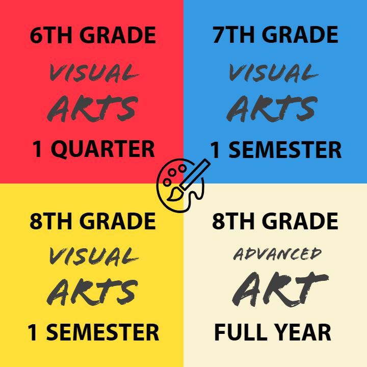Allison Art Classes