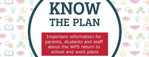 Know the plan title graphic