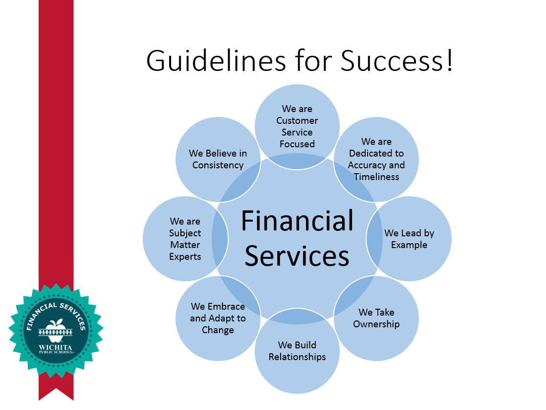 Financial Services Guidelines for Success