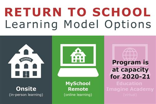 Return to School Learning Model Options - EI Academy Program at capacity graphic