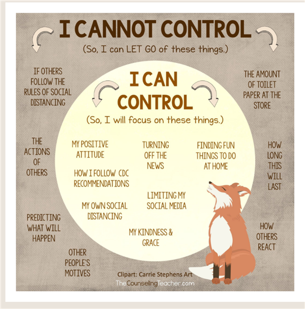 What I can/cannot control